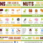 lean&green-website-image